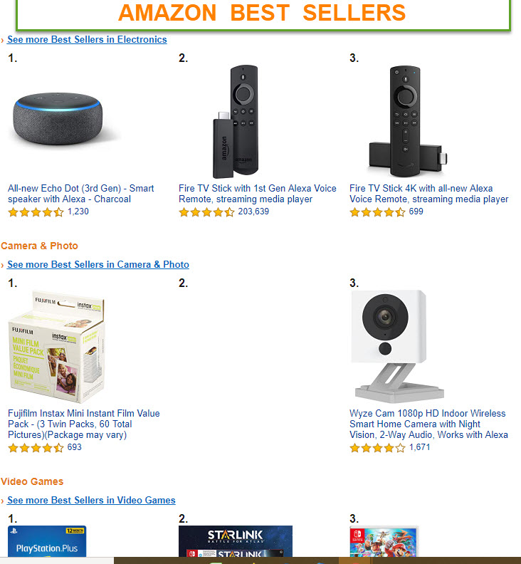 Amazon Top Sellers